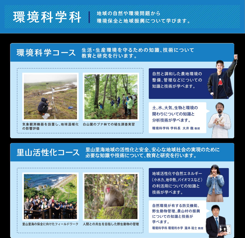 環境科学科